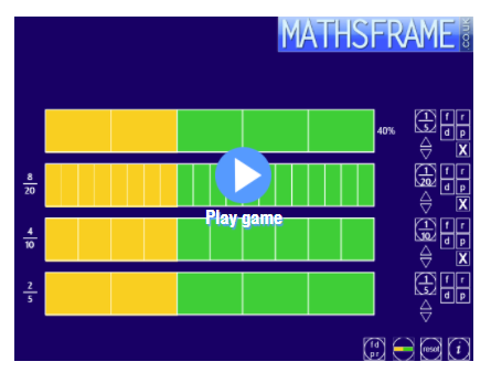Interactive teaching programme - Fractions Mathsframe