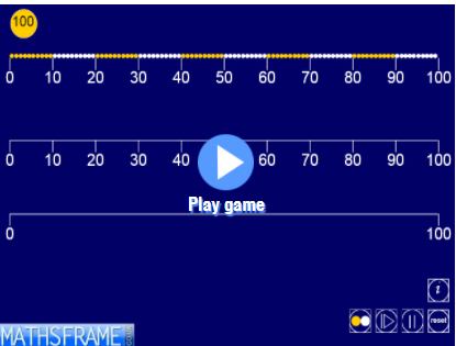 Interactive teaching programme - Ordering numbers Mathsframe