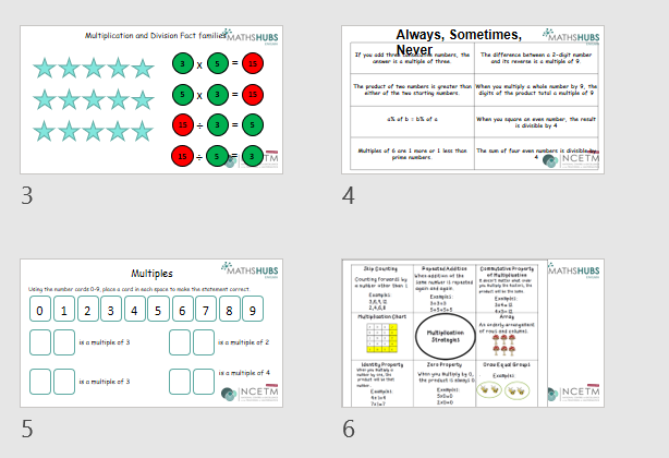 Adaptable slides to develop mathematical thinking relating to multiplication and division.