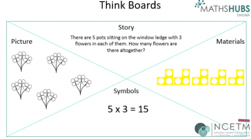 Capture Think board 1