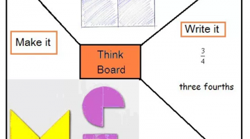 Capture Think board 6