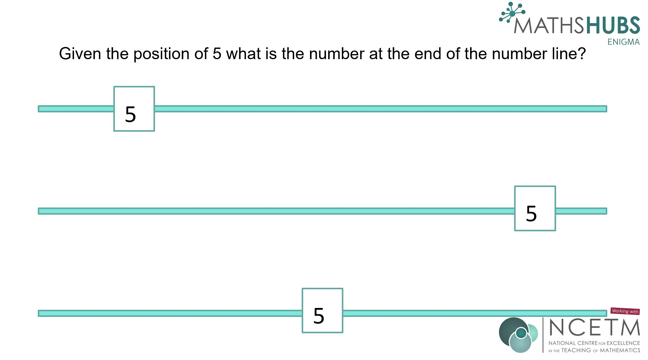 number thinking